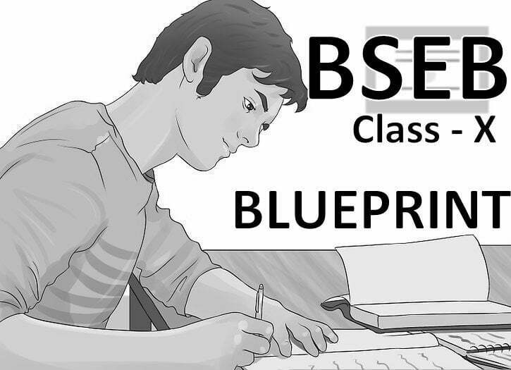 Bihar Board 10th Blueprint 2020