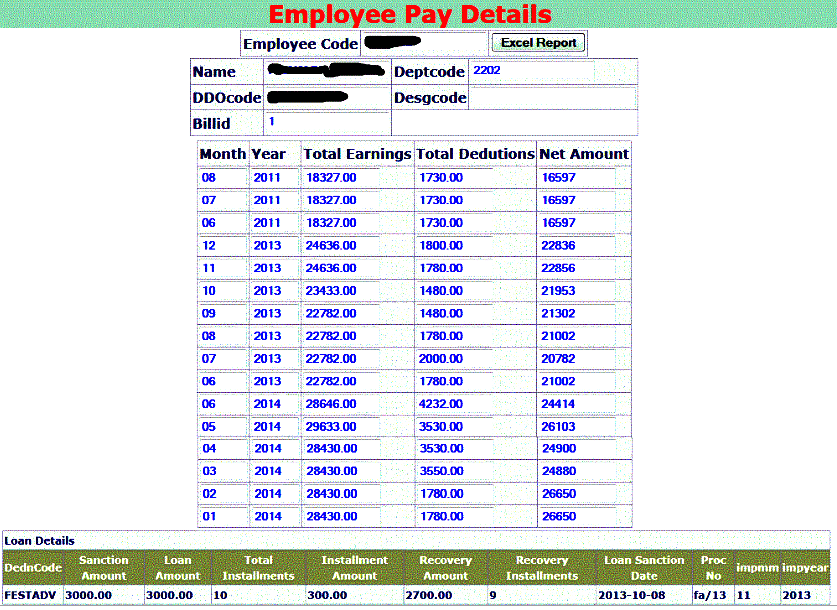 AP Employee Salary Statement