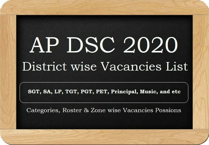 AP DSC 2020 Prakasam (Ongole) District Vacancies list in Post wise & Categories wise