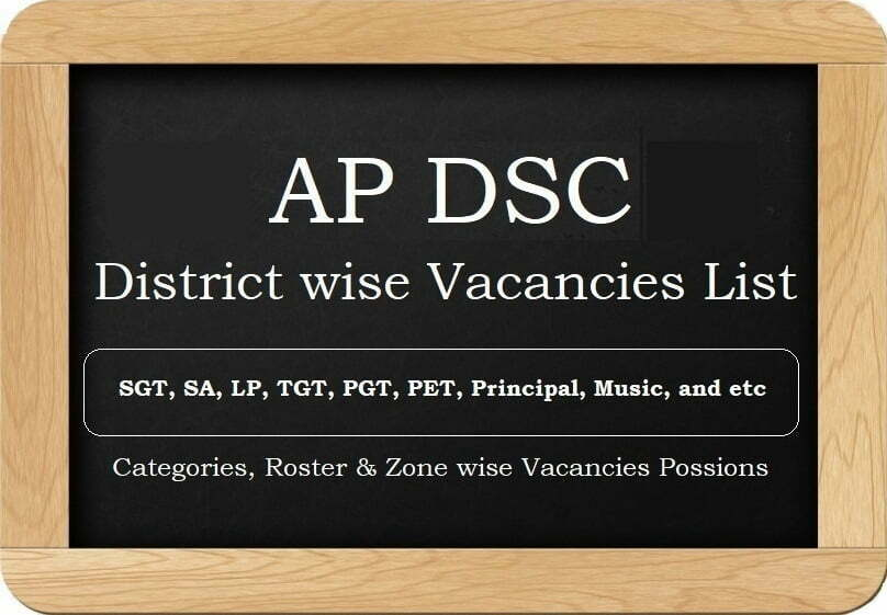 AP DSC 2021 Anantapur District Vacancies list in Post wise & Categories wise